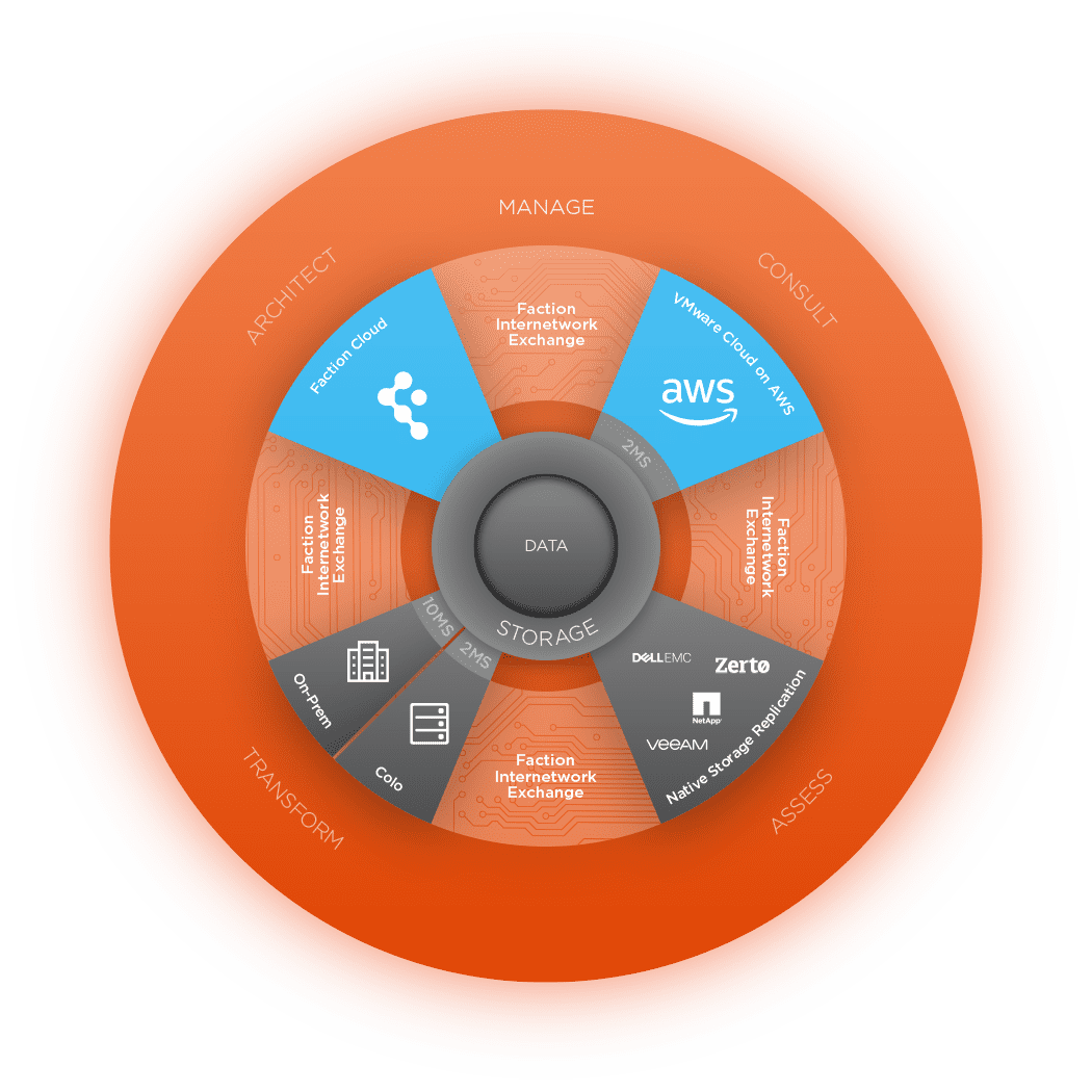 diagram-ecosystem_wheel