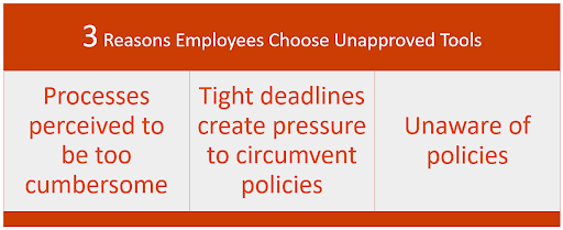 3 reasons employees choose unapproved tools