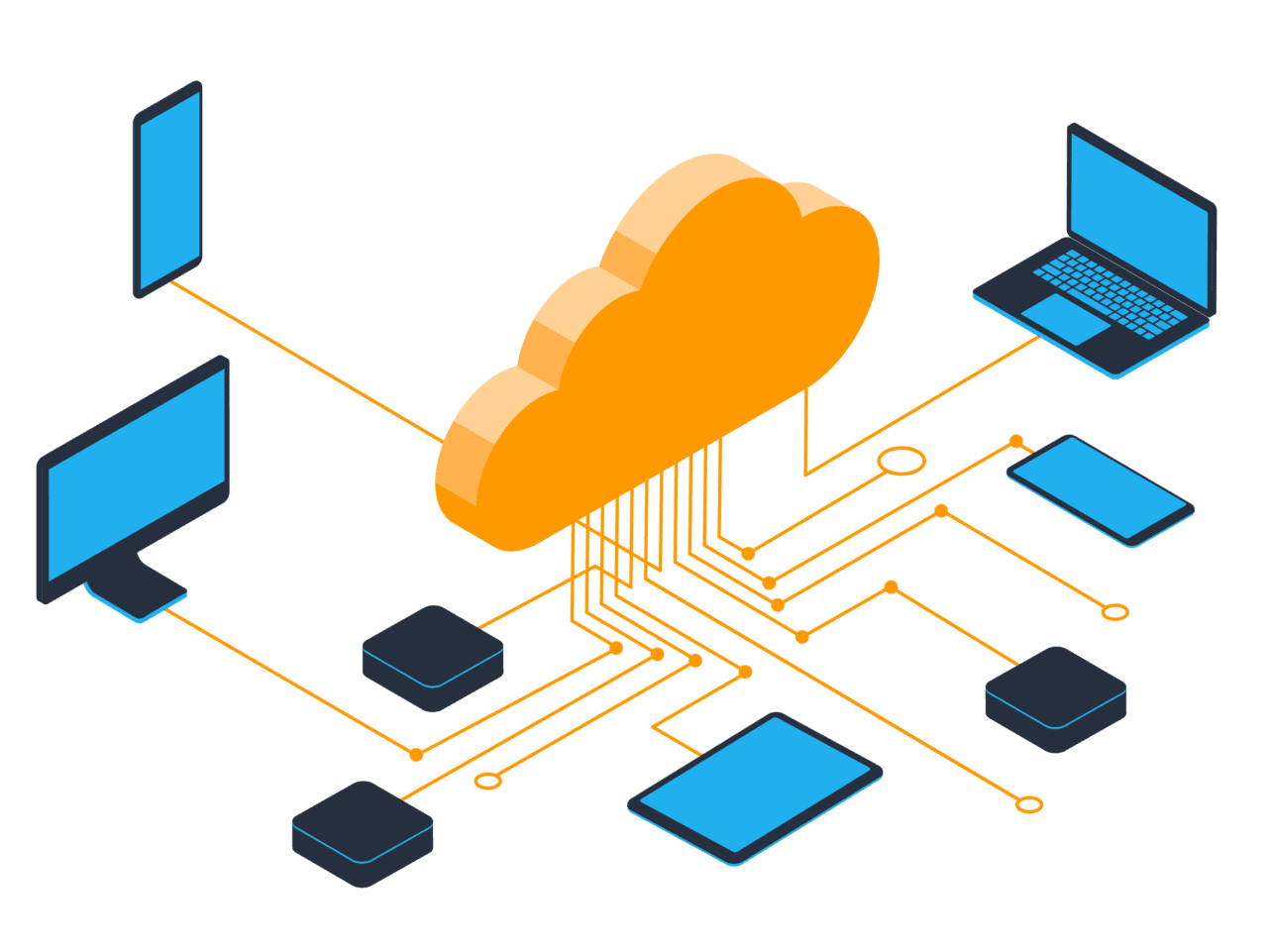 who is using multi cloud